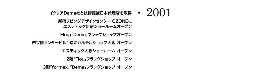 【2001】イタリアDema社と技術提携日本代理店を取得 新宿リビングデザインセンターOZONEにエスティック新宿ショールームオープン 「Flou」「Dema」フラッグショップオープン 四ツ橋センタービル1階にカルテルショップ大阪 オープン エスティック大阪ショールーム オープン 2階「Flou」フラッグショップ オープン 3階「formax」「Dema」フラッグショップ オープン